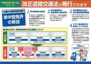 道路交通法改正:準中型免許の新設